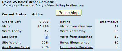 BlogExplosion at 10,000 Visitors
